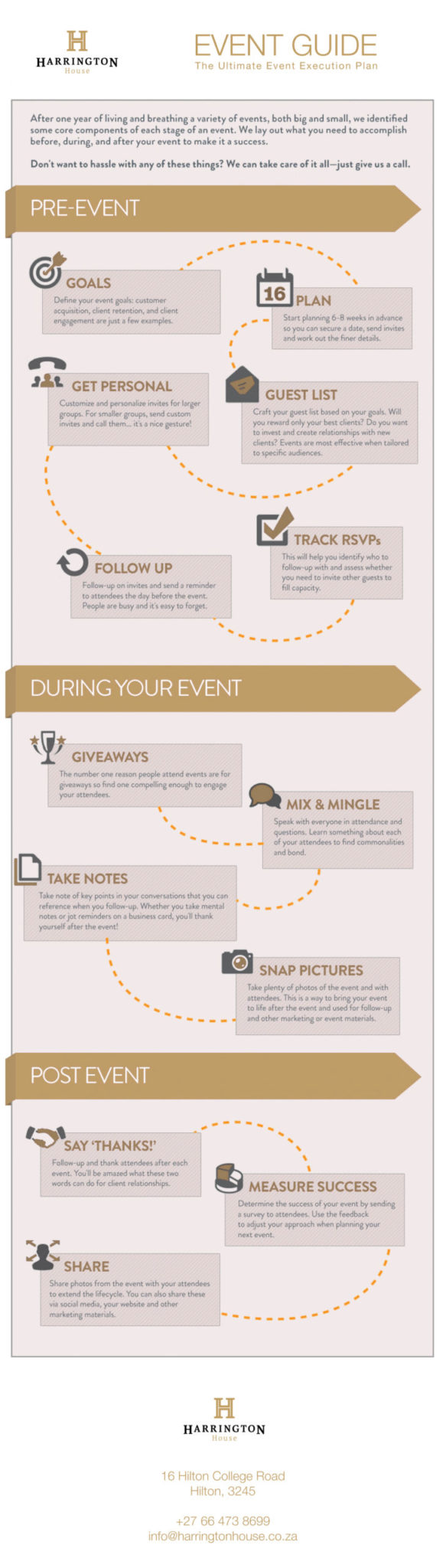 Event planning infographic